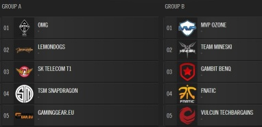 Schedule for the League of Legends World Championship Group Stage