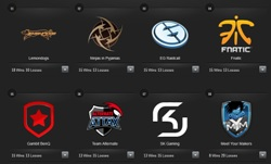 LCS EU: Final Sandings Summer Split 2013