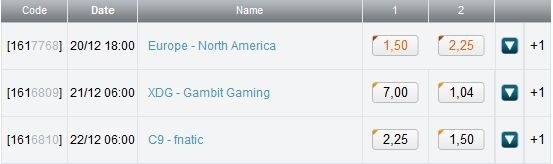 Betting Odds for Battle of the Atlantic final weekend of eSportsventure