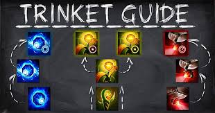 Guide to new Trinkets in LCS Season 2014