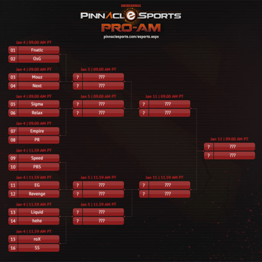 PRO AM tournament Schedule
