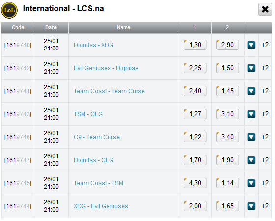 LCS NA Week 2 - complete schedule and betting odds