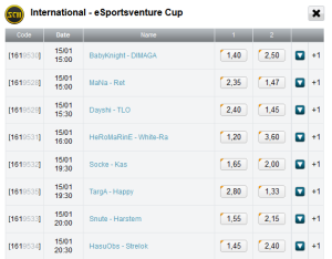 Betting Odds Starcraft 2 eSportsventure Cup