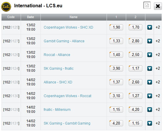 schedule LCS EU week 5 with betting odds