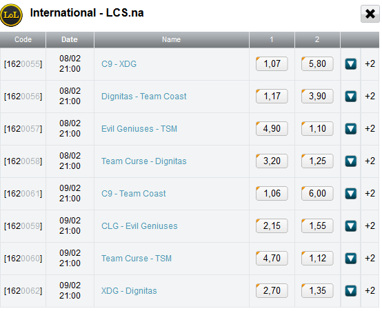 schedule LCS NA week 4 with betting odds