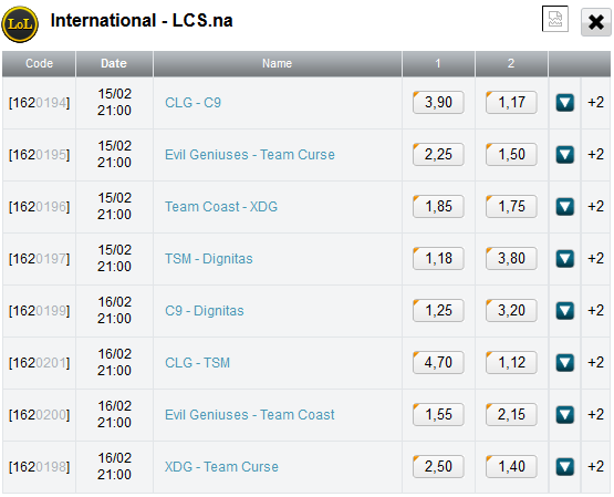 schedule LCS Na week 5 with betting odds