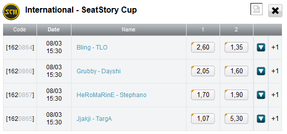 Seatstorycup 2014 Upcomig matches with odds Starcraft 2- eSportsventure
