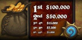 Hearthstone World Championship prize money structure