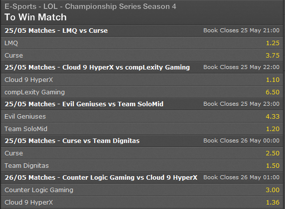 LCS NA Summer Split Super Week 1 Day 3 schedule and betting odds - bet365