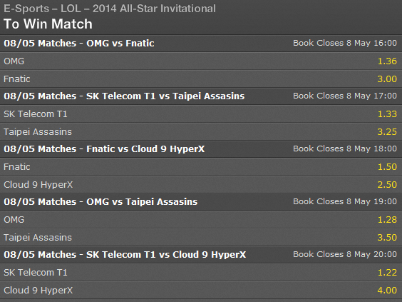 LoL All-Stars Day 1 schedule and betting odds - bet365