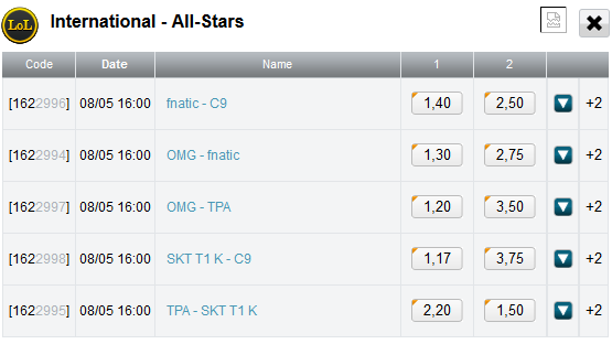LoL All-Stars Day 1 schedule and betting odds - eSportsventure