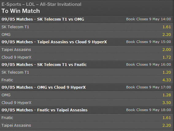 LoL All-Stars Day 2 schedule and betting odds - bet365