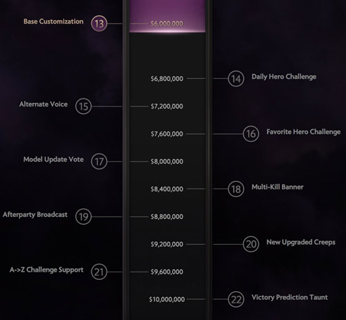 TI 4 compendium stretch goals
