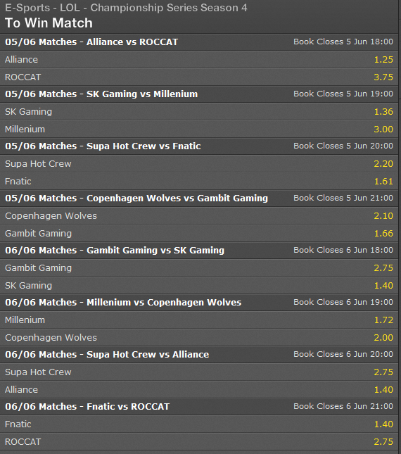 LCS EU Summer Split 2014 Week 3 schedule and betting odds - Bet365
