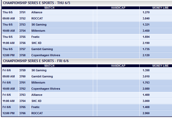 LCS EU Summer Split 2014 Week 3 schedule and betting odds - Pinnacle