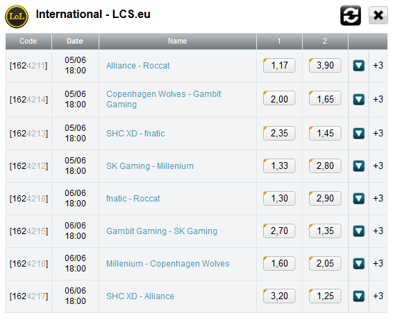 LCS EU Summer Split 2014 Week 3 schedule and betting odds - eSportsventure