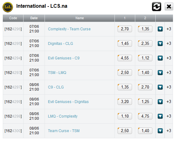LCS NA Summer Split 2014 Week 3 schedule and betting odds - eSportsventure
