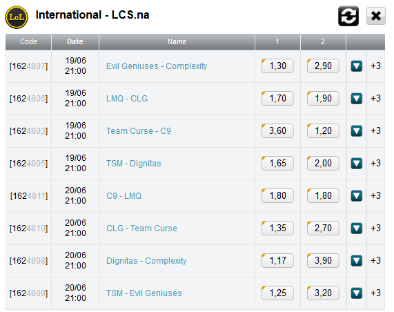 LCS NA Summer Split 2014 Week 5 schedule and betting odds - eSportsventure