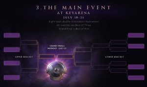 TI4 mainevent