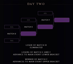 TI4 phase3.2 day 2