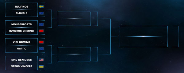 esl one 2014 bracket