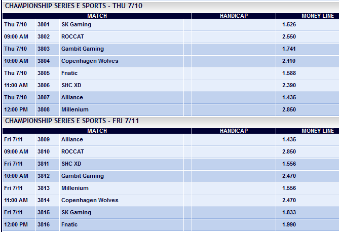 LCS EU Summer Split 2014 Week 8 schedule and betting odds - Pinnacle