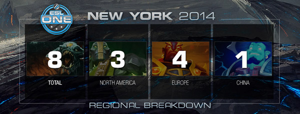 ESL_One_New_York_2014_Qualifier