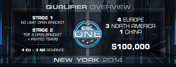ESL One New York 2014 Qualifier overview