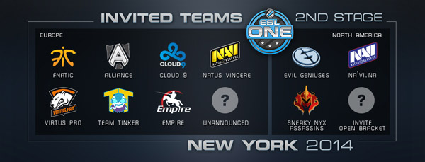 ESL One New York 2014 invited Teams