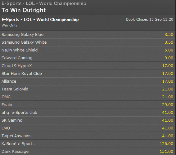 League of Legends World Championship - Betting Odds Outright Winner - Bet365