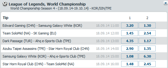 LoL World Championship 2014 - Schedule and Betting Odds Group Stage 1 Day 1 - Bet at Home
