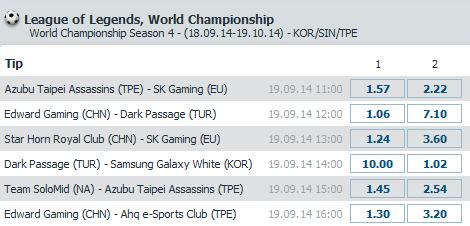 LoL World Championship 2014 - Schedule and Betting Odds Group Stage 1 Day 2 - Bet at Home
