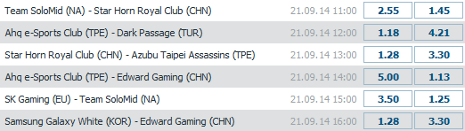 LoL World Championship 2014 - Schedule and Betting Odds Group Stage 1 Day 4 - Bet at Home