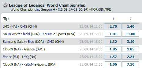 LoL World Championship 2014 - Schedule and Betting Odds Group Stage 2 Day 1 - Bet at Home