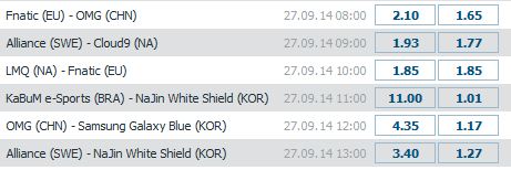LoL World Championship 2014 - Schedule and Betting Odds Group Stage 2 Day 3 - Bet at Home