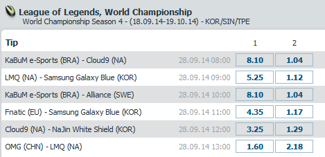 LoL World Championship 2014 - Schedule and Betting Odds Group Stage 2 Day 4 - Bet at Home