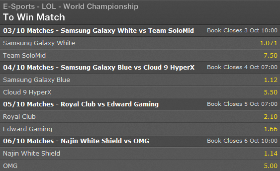 LoL World Championship 2014 - Schedule and Betting Odds Quarter-finals - Bet365