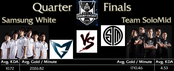 LoL World Championship 2014 Quarter-Final 1: Samsung White vs TSM - Match Teaser