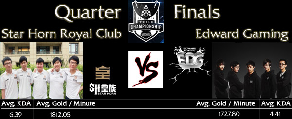 LoL World Championship Quarter Final 3: Star Horn Royal Club vs Edward Gaming - Match Teaser
