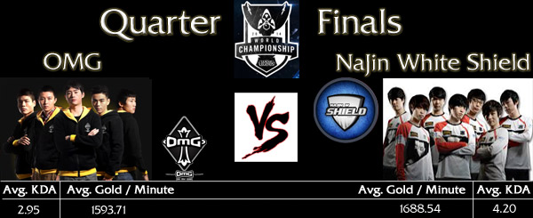 LoL World Championship Quarter Final 4: OMG vs Najin White Shild - Match Teaser