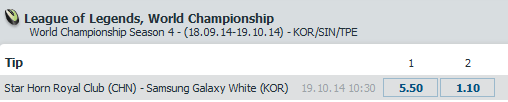Finals LoL World Championship 2014 - Schedule and Betting Odds - Bet at Home - update