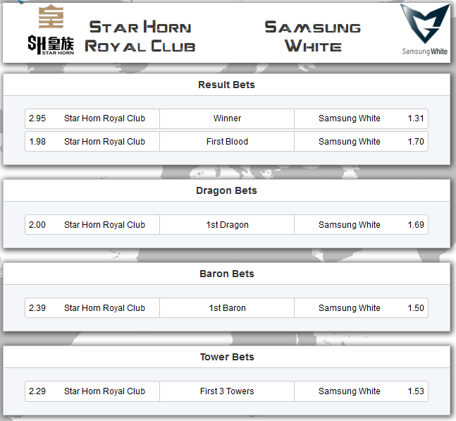 Finals LoL World Championship 2014 - Schedule and Betting Odds - GGwins - update