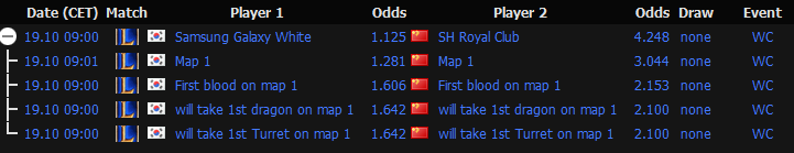 Finals LoL World Championship 2014 - Schedule and Betting Odds - egamingbets