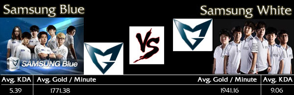 LoL World Championship Semi-Final 1 Samsung Blue vs Samsung White