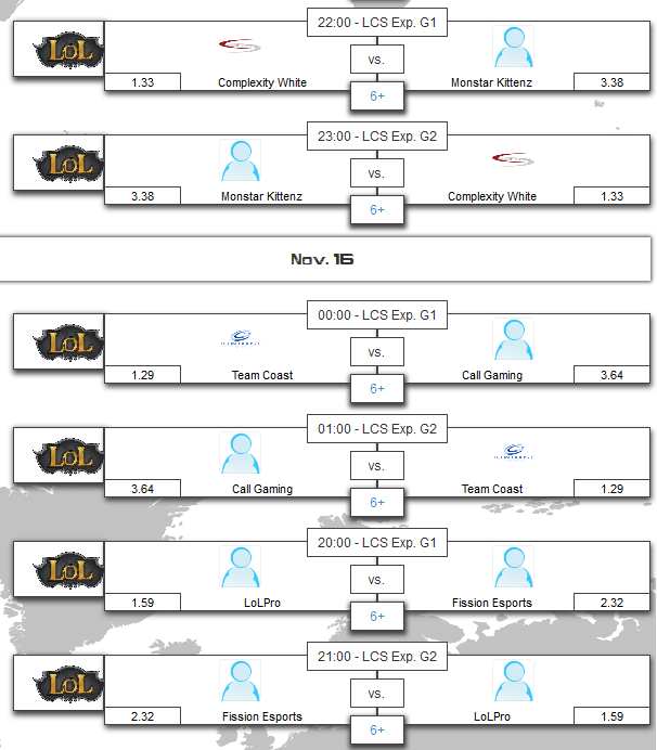LCS NA Expansion Tournament - Round 1 - schedule and betting odds - GGwins 2