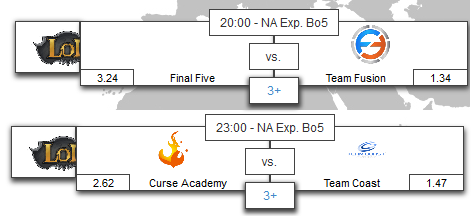 LCS NA Expansion Tournament - Round 3 - schedule and betting odds - GGwins