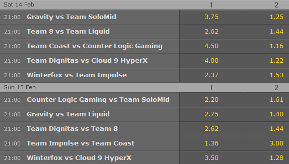 LCS NA Season 5 - Spring Split - Week 4 - Schedule and betting odds by Bet365