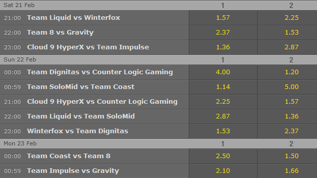 LCS NA Season 5 - Spring Split - Week 5 - Schedule and betting odds by Bet365