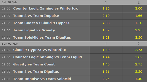 LCS NA Season 5 - Spring Split - Week 6 - Schedule and betting odds by Bet365