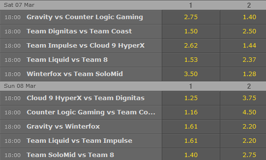 LCS NA Season 5 - Spring Split - Week 7 - Schedule and betting odds by Bet365